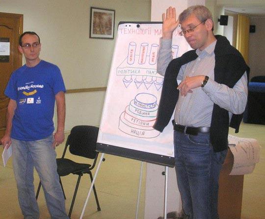 Презентація роботи команді